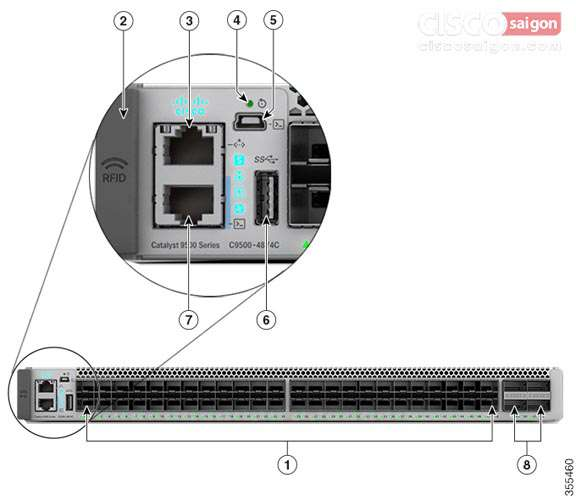 Cisco Switch C9500-24Y4C-E Catalyst 9500