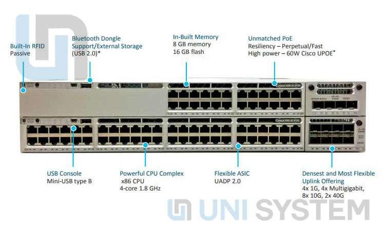 Cisco Catalyst C9300 là gì? Đặc trưng của dòng Switch Cisco C9300?