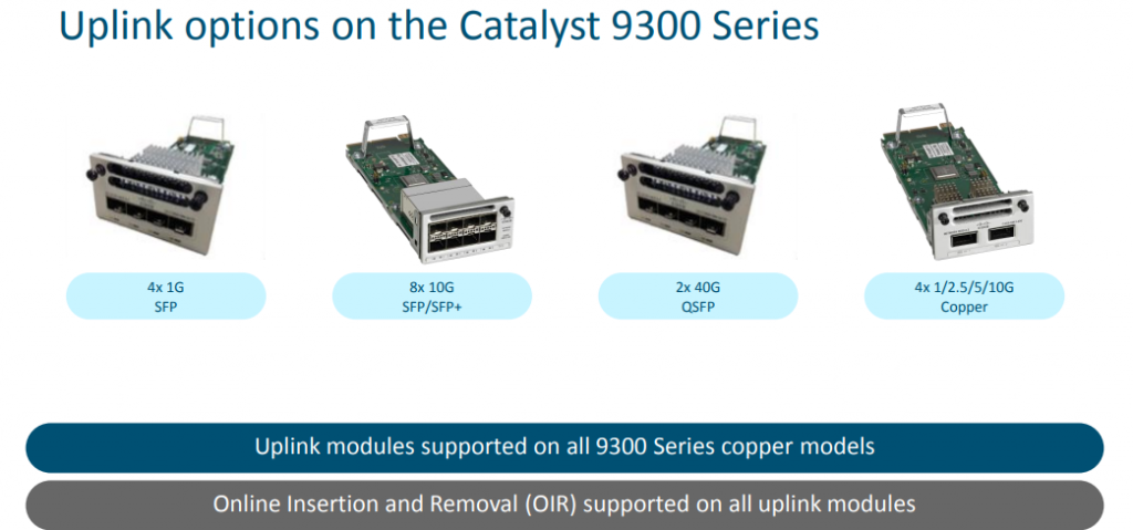 Cisco Catalyst 9300 Series