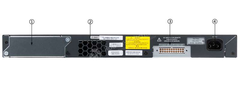 Mặt sau Switch Cisco WS-C2960X-48FPD-L