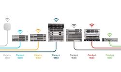 Những câu hỏi thú vị về mô hình Switch Cisco Catalyst 9200