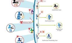 Tường lửa Palo Alto Networks, giải pháp firewall tường lửa thế hệ mới