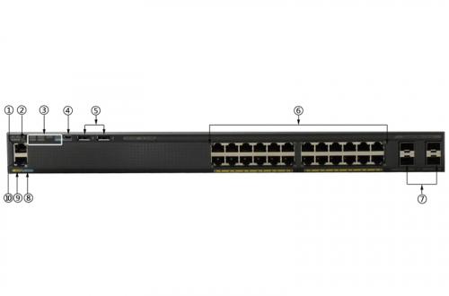 Cisco 2960 24 ports có bao nhiêu loại? Tìm hiểu và lựa chọn Cisco 2960 24 cổng