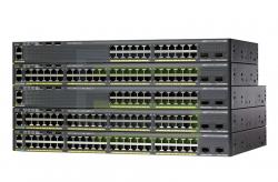 Phân phối switch Cisco catalyst 2960 chính hãng giá rẻ