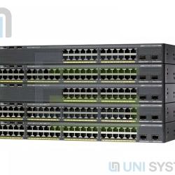 Tìm hiểu những đặc điểm nổi bật của Switch Cisco 2960