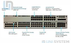 Giải mã Cisco Catalyst C9300 với bộ những tính năng vượt trội